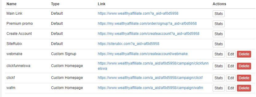 wealthy affiliate links