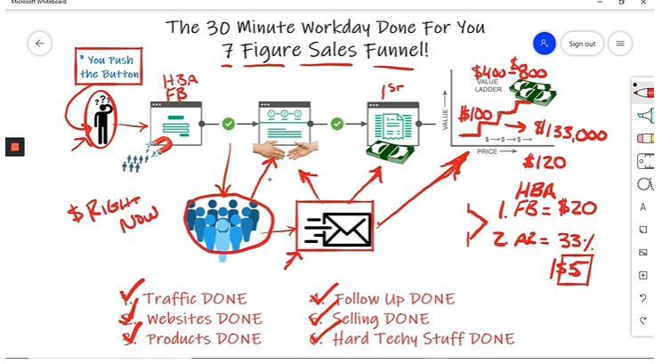 30 minute workday funnel