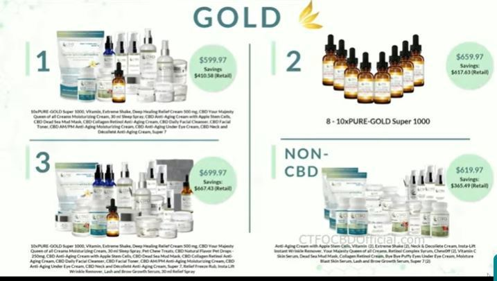 ctfo gold products