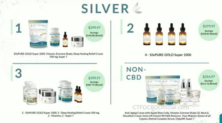 ctfo silver products