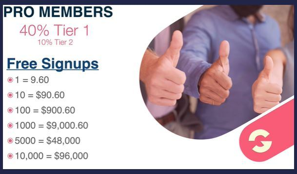 groove funnels affiliate sign up rates