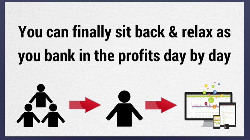 click wealth system sit back and relax