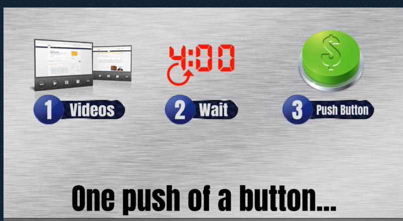 website atm one push of a button